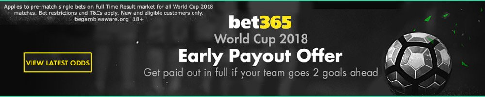bet365 World Cup 2018