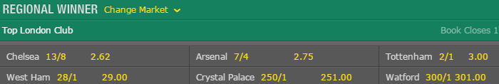 Premier-League-Odds